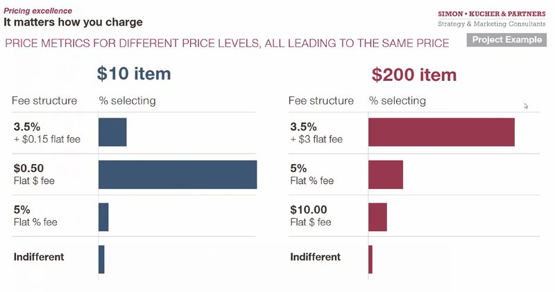 Price Metrics for SaaS Companies | From a SaaS Investor
