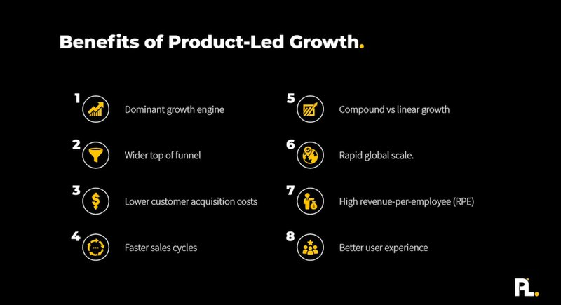 Product-Led Growth benefits to grow your (SaaS) company